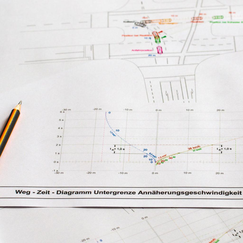 Fotografie eines auf Papier gedruckten Weg-Zeit-Diagramms inklusive einer maßstäblichen Darstellung der Unfallörtlichkeit für die Kollisionsanalyse